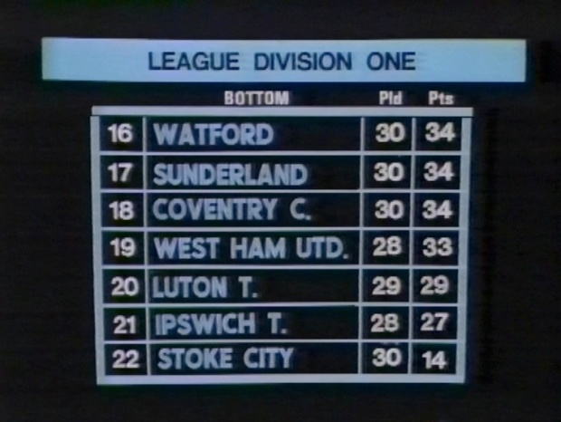 Watford in Division One