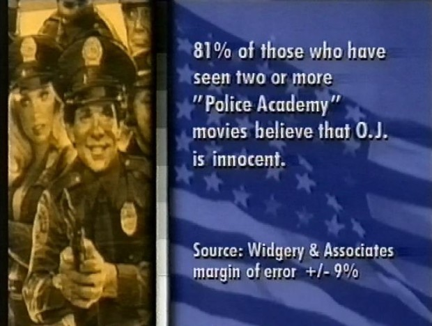 Police Academy Viewers on OJ